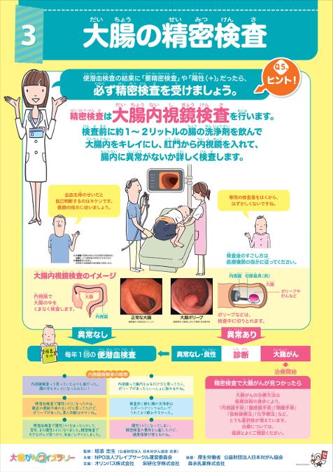 大腸がんクイズ用ポスター「大腸の精密検査」