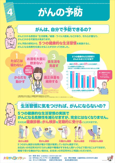 大腸がんクイズ用ポスター「がんの予防」